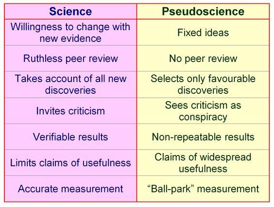 Z dokazi podprta medicina (ang. evidence based medicine): kaj to je in kaj to ni.