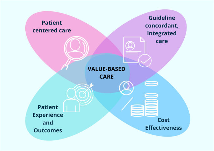 Učinek in cena – zakaj se naš model rehabilitacije pomembno razlikuje od ustaljenega drugje
